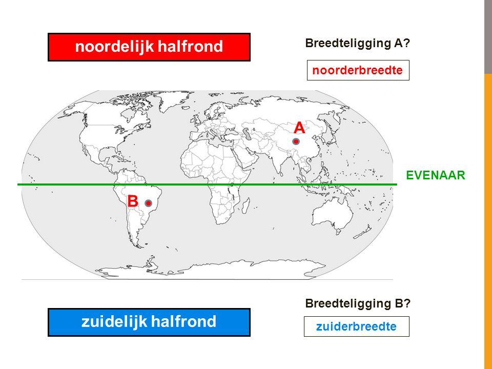A B noordelijk halfrond EVENAAR zuidelijk halfrond Breedteligging A? Breedteligging B? noorderbreedte zuiderbreedte