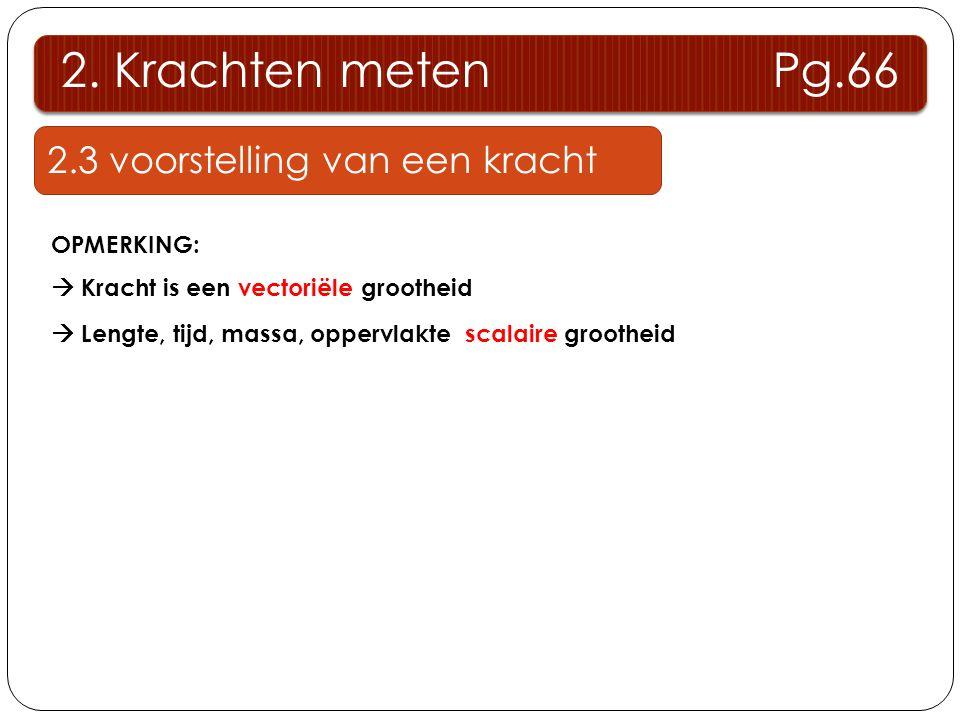 2. Krachten meten Pg.66 2.3 voorstelling van een kracht OPMERKING:  Kracht is een vectoriële grootheid  Lengte, tijd, massa, oppervlakte scalaire gr