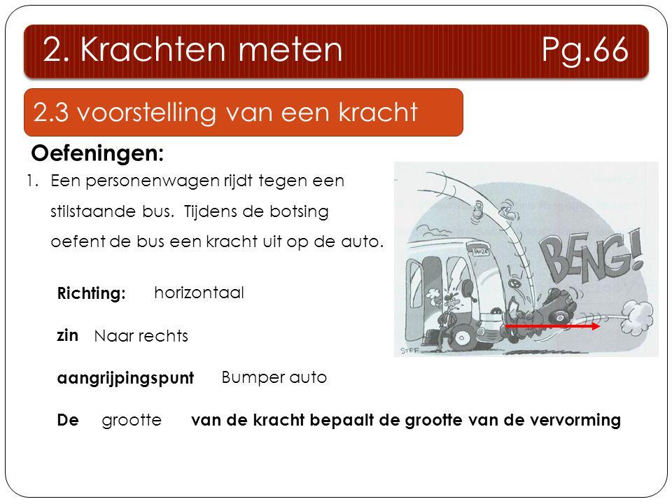 2. Krachten meten Pg.66 2.3 voorstelling van een kracht 1.Een personenwagen rijdt tegen een stilstaande bus. Tijdens de botsing oefent de bus een krac