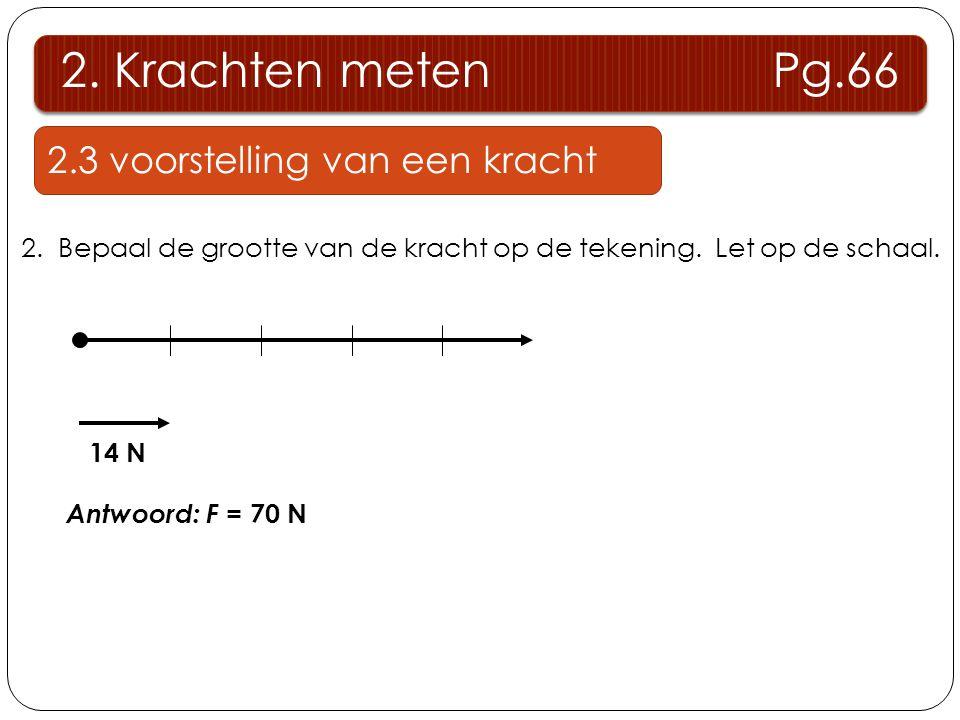 2. Krachten meten Pg.66 2.3 voorstelling van een kracht 2. Bepaal de grootte van de kracht op de tekening. Let op de schaal. 14 N Antwoord: F = 70 N
