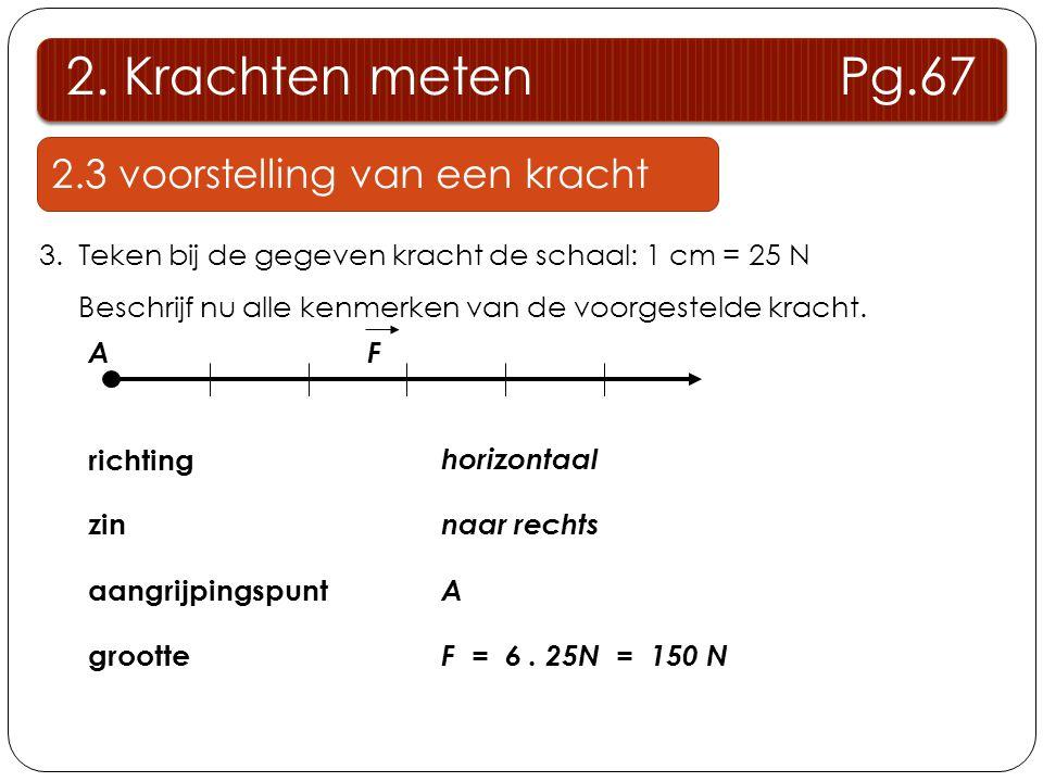 2. Krachten meten Pg.67 2.3 voorstelling van een kracht 3.Teken bij de gegeven kracht de schaal: 1 cm = 25 N Beschrijf nu alle kenmerken van de voorge