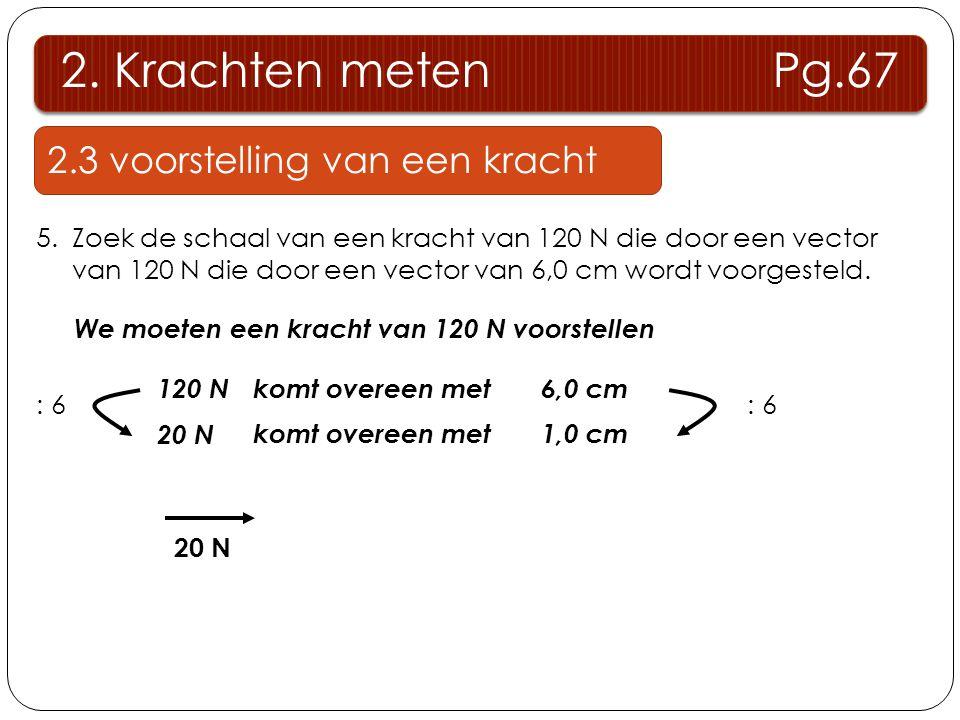2. Krachten meten Pg.67 2.3 voorstelling van een kracht 5.Zoek de schaal van een kracht van 120 N die door een vector van 120 N die door een vector va