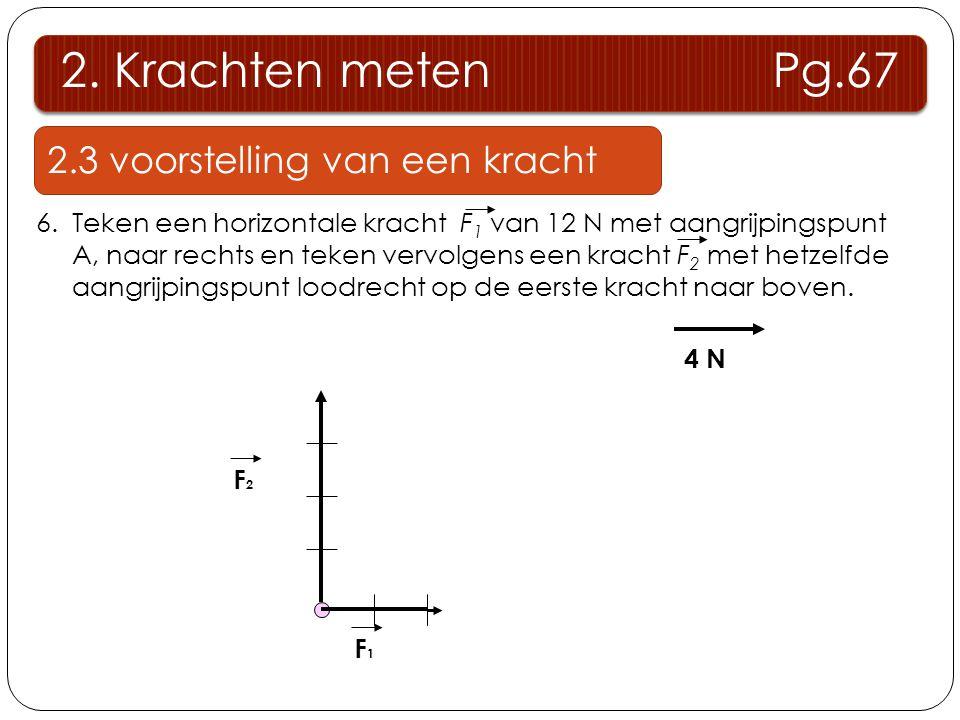 2. Krachten meten Pg.67 2.3 voorstelling van een kracht 6.Teken een horizontale kracht F 1 van 12 N met aangrijpingspunt A, naar rechts en teken vervo