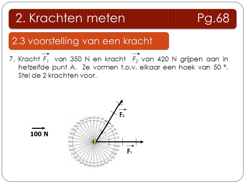 2. Krachten meten Pg.68 2.3 voorstelling van een kracht 7. Kracht F 1 van 350 N en kracht F 2 van 420 N grijpen aan in hetzelfde punt A. Ze vormen t.o