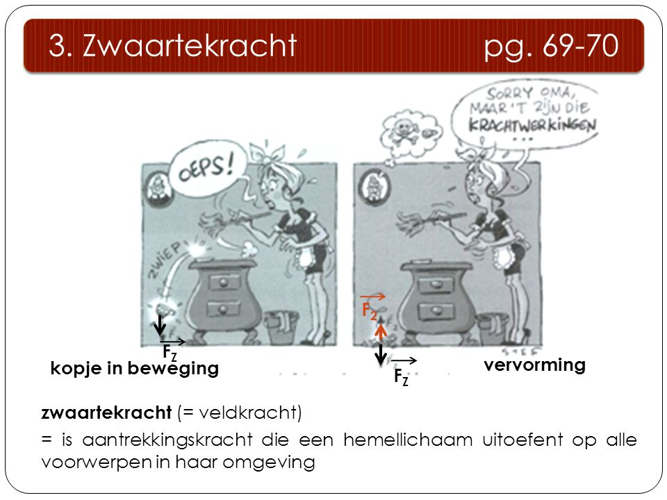 3. Zwaartekracht pg. 69-70 FZFZ FZFZ F2F2 kopje in beweging zwaartekracht vervorming = is aantrekkingskracht die een hemellichaam uitoefent op alle vo