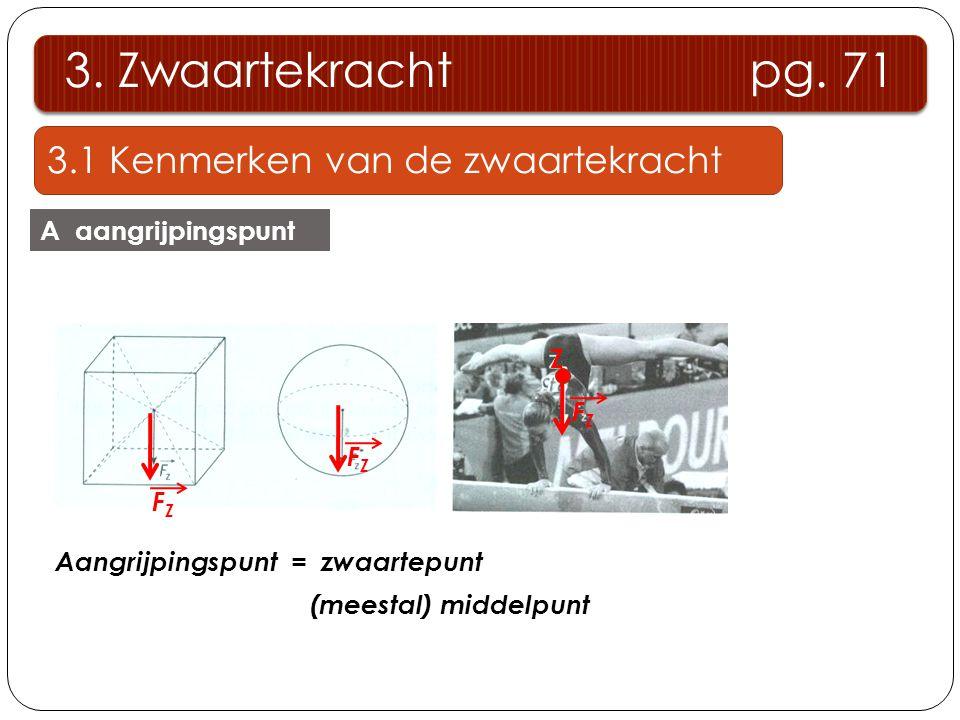 3.1 Kenmerken van de zwaartekracht A aangrijpingspunt FZFZ FZFZ FZFZ Z Aangrijpingspunt = zwaartepunt (meestal) middelpunt 3. Zwaartekracht pg. 71