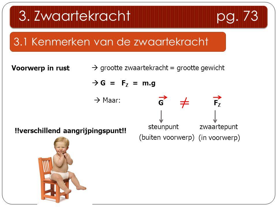 3.1 Kenmerken van de zwaartekracht 3. Zwaartekracht pg. 73 Voorwerp in rust  grootte zwaartekracht = grootte gewicht  G = F Z = m.g  Maar: G F Z !!