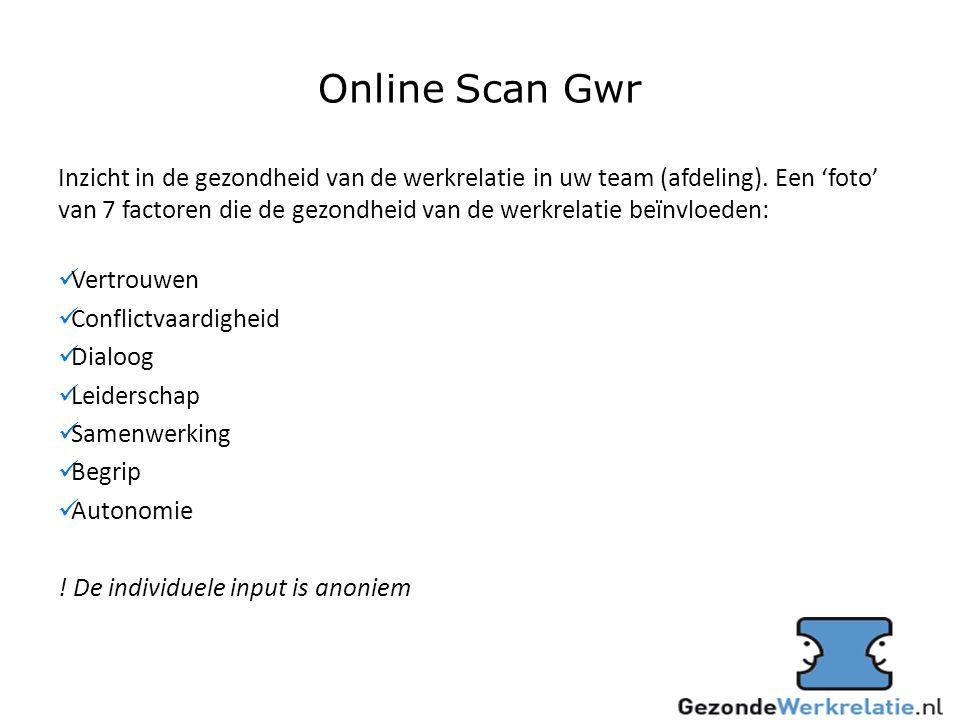 Online Scan Gwr Inzicht in de gezondheid van de werkrelatie in uw team (afdeling).