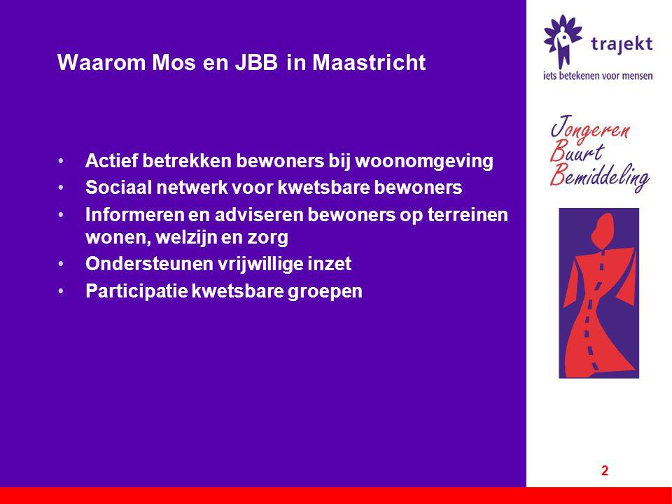 Waarom Mos en JBB in Maastricht Actief betrekken bewoners bij woonomgeving Sociaal netwerk voor kwetsbare bewoners Informeren en adviseren bewoners op