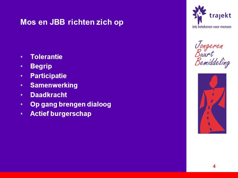 Mos en JBB richten zich op Tolerantie Begrip Participatie Samenwerking Daadkracht Op gang brengen dialoog Actief burgerschap 4