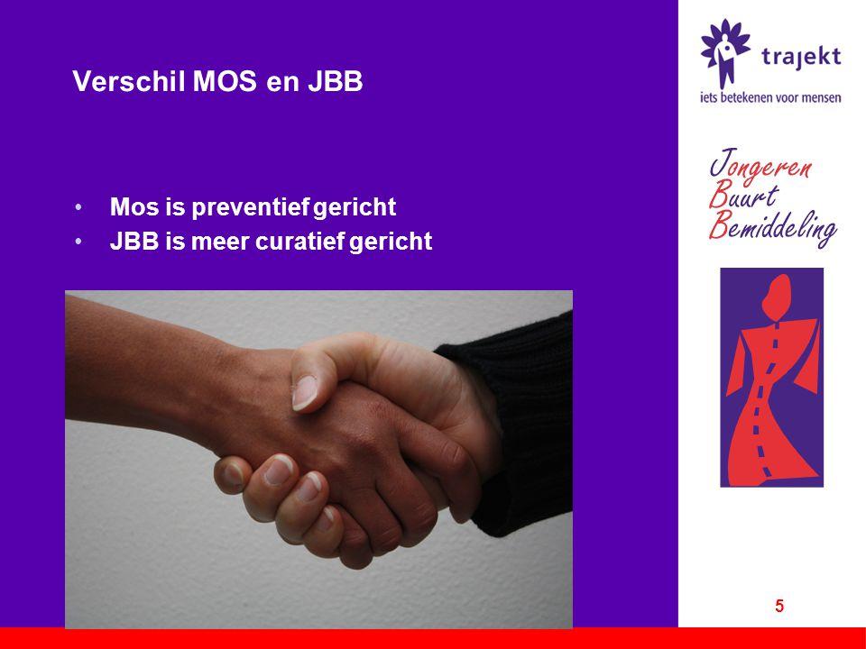 Verschil MOS en JBB Mos is preventief gericht JBB is meer curatief gericht 5
