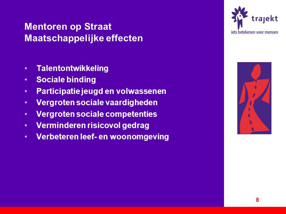 Mentoren op Straat Maatschappelijke effecten Talentontwikkeling Sociale binding Participatie jeugd en volwassenen Vergroten sociale vaardigheden Vergr