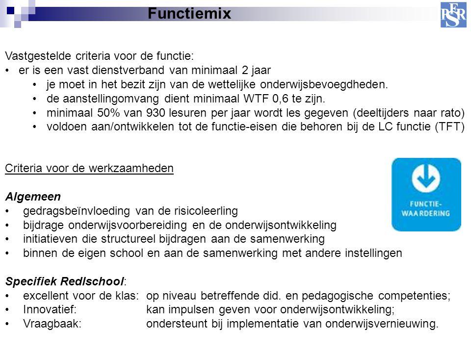 Functiemix Criteria voor de werkzaamheden Algemeen gedragsbeïnvloeding van de risicoleerling bijdrage onderwijsvoorbereiding en de onderwijsontwikkeli