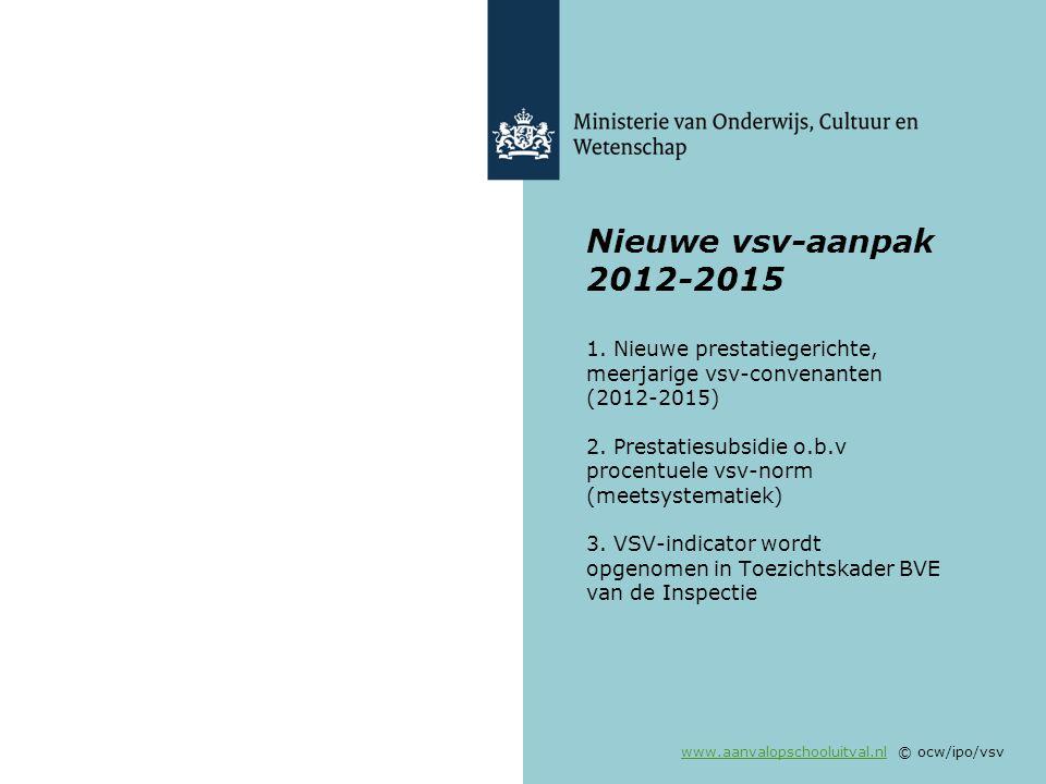 www.aanvalopschooluitval.nlwww.aanvalopschooluitval.nl © ocw/ipo/vsv Nieuwe vsv-aanpak 2012-2015 1. Nieuwe prestatiegerichte, meerjarige vsv-convenant