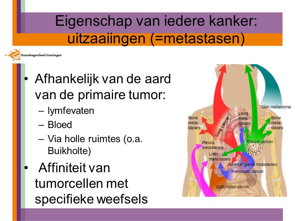 Eigenschap van iedere kanker: uitzaaiingen (=metastasen) Afhankelijk van de aard van de primaire tumor: –lymfevaten –Bloed –Via holle ruimtes (o.a. Bu