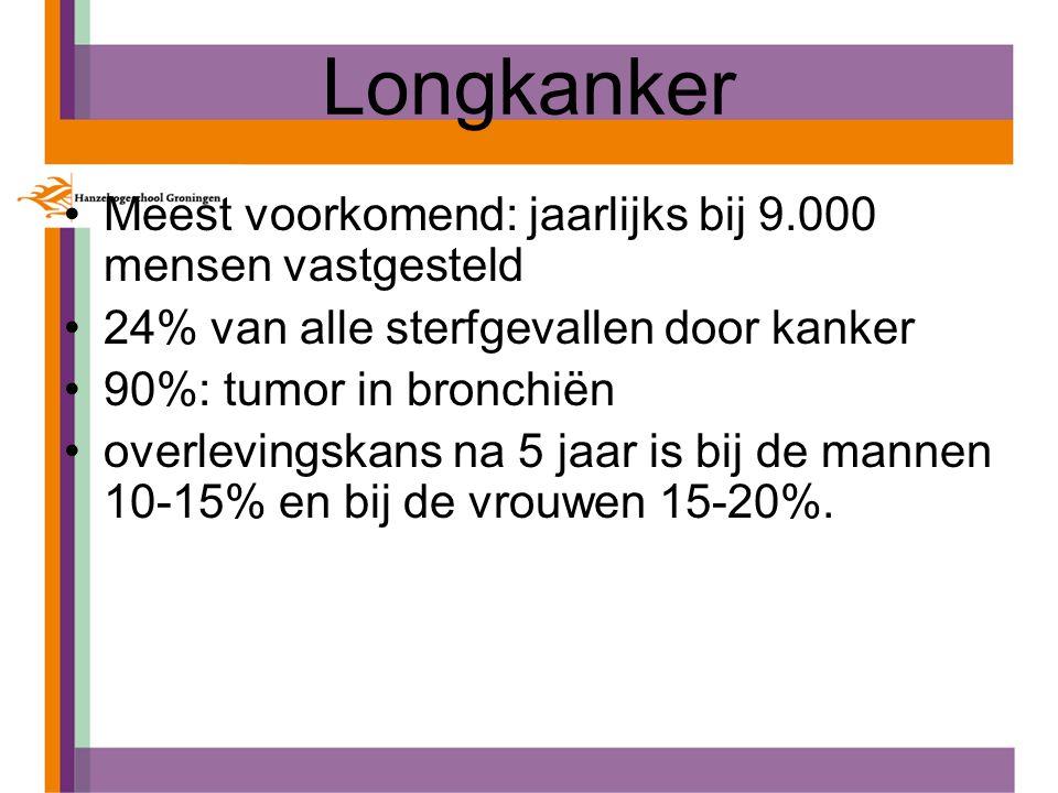 Meest voorkomend: jaarlijks bij 9.000 mensen vastgesteld 24% van alle sterfgevallen door kanker 90%: tumor in bronchiën overlevingskans na 5 jaar is b