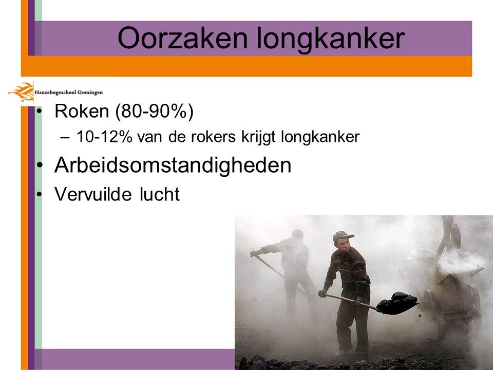 Oorzaken longkanker Roken (80-90%) –10-12% van de rokers krijgt longkanker Arbeidsomstandigheden Vervuilde lucht