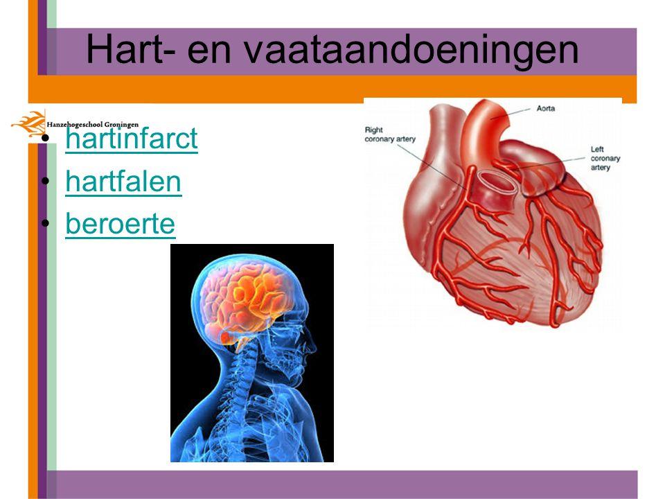 Hart- en vaataandoeningen hartinfarct hartfalen beroerte