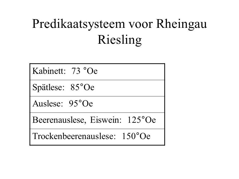 Predikaatsysteem voor Rheingau Riesling Kabinett: 73 °Oe Spätlese: 85°Oe Auslese: 95°Oe Beerenauslese, Eiswein: 125°Oe Trockenbeerenauslese: 150°Oe