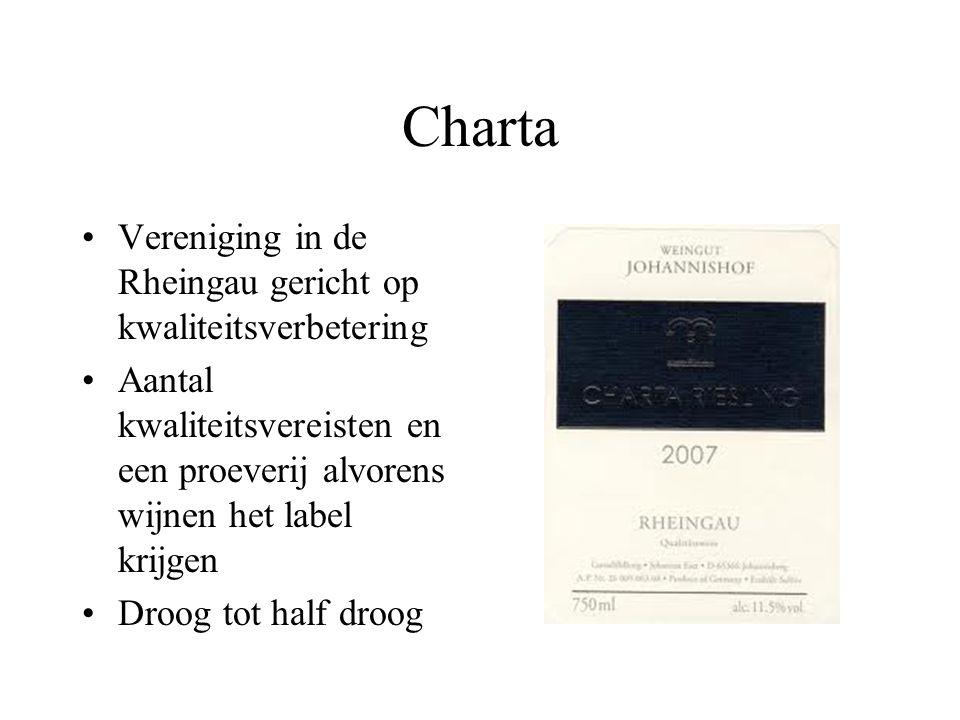 Charta Vereniging in de Rheingau gericht op kwaliteitsverbetering Aantal kwaliteitsvereisten en een proeverij alvorens wijnen het label krijgen Droog
