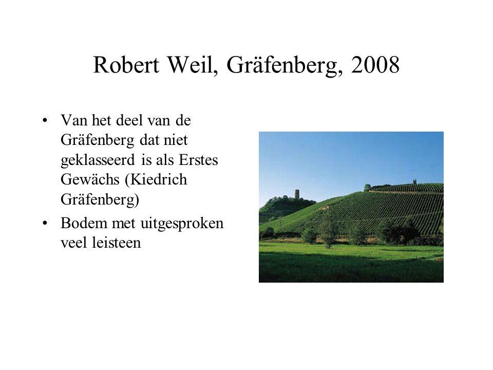 Robert Weil, Gräfenberg, 2008 Van het deel van de Gräfenberg dat niet geklasseerd is als Erstes Gewächs (Kiedrich Gräfenberg) Bodem met uitgesproken v