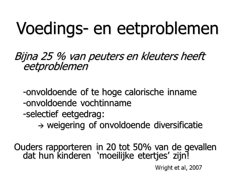 Voedings- en eetproblemen Bijna 25 % van peuters en kleuters heeft eetproblemen -onvoldoende of te hoge calorische inname -onvoldoende vochtinname -se