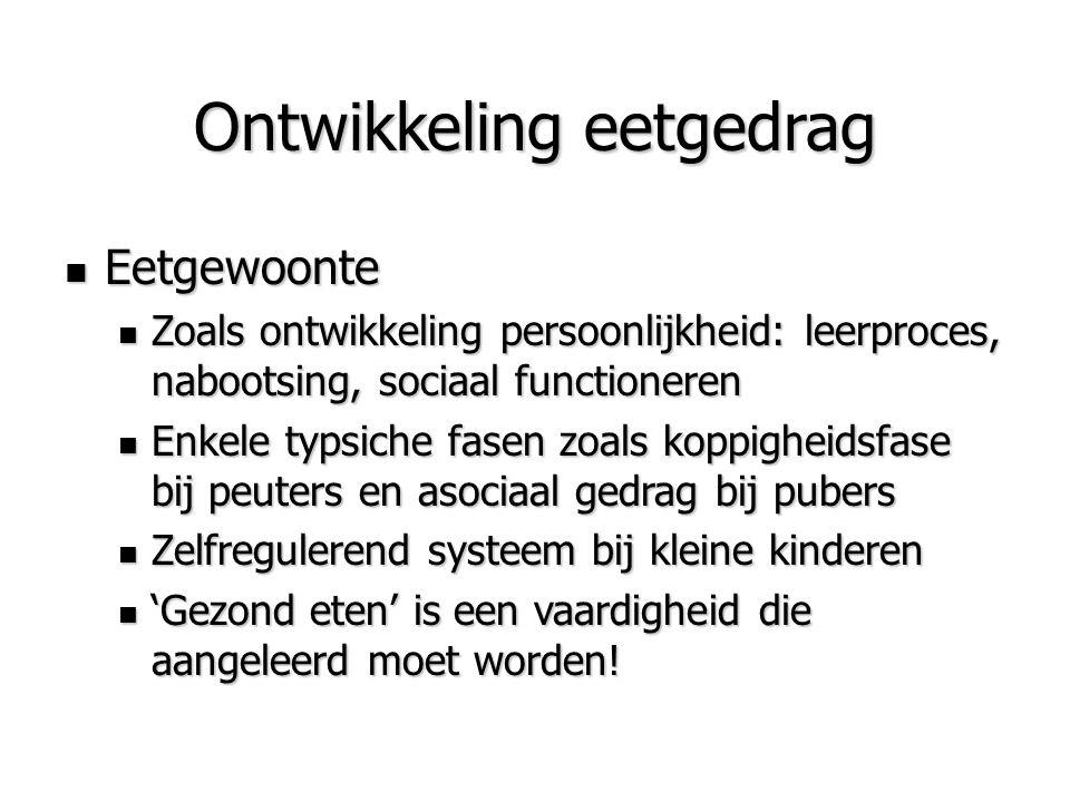 Bron : Hoge gezondheidsraad – Voedingsaanbevelingen België 2009