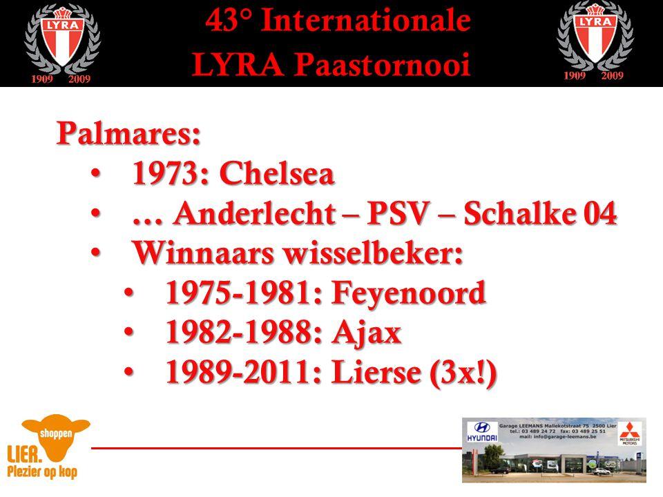 43° Internationale LYRA Paastornooi Speelschema zaterdag: Speelschema zondag: