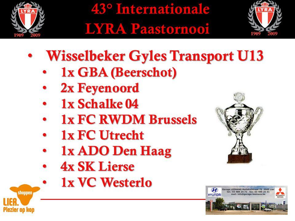43° Internationale LYRA Paastornooi Winst wisseltrofee: 3x in 5 jaar winnen .