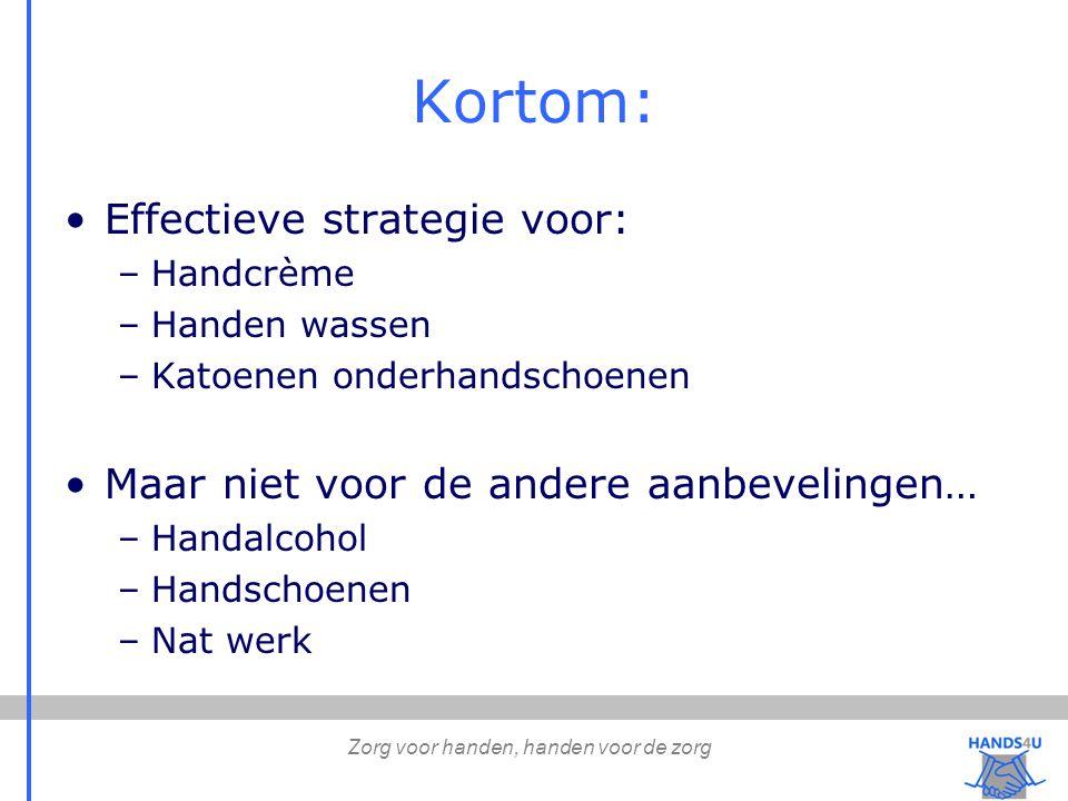 Kortom: Effectieve strategie voor: –Handcrème –Handen wassen –Katoenen onderhandschoenen Maar niet voor de andere aanbevelingen… –Handalcohol –Handschoenen –Nat werk Zorg voor handen, handen voor de zorg