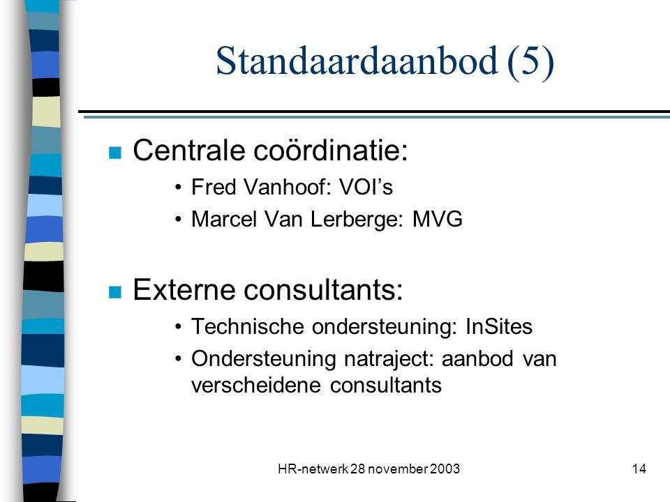 HR-netwerk 28 november 200314 n Centrale coördinatie: Fred Vanhoof: VOI's Marcel Van Lerberge: MVG n Externe consultants: Technische ondersteuning: In