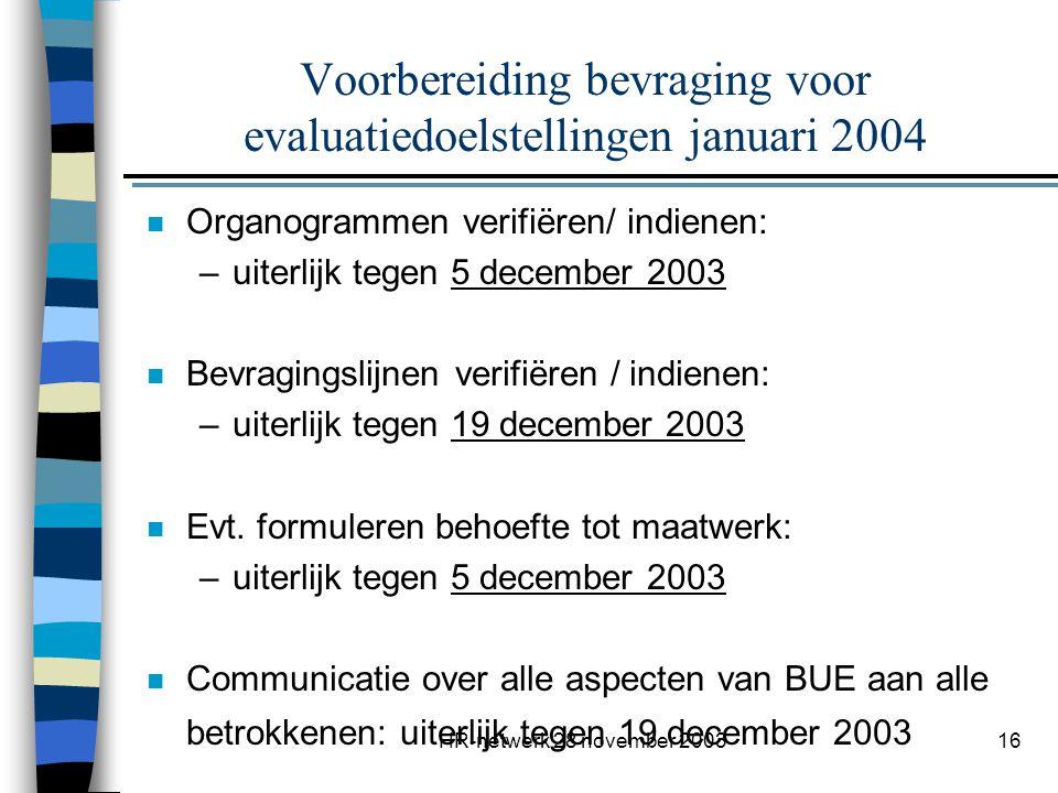 HR-netwerk 28 november 200316 Voorbereiding bevraging voor evaluatiedoelstellingen januari 2004 n Organogrammen verifiëren/ indienen: –uiterlijk tegen