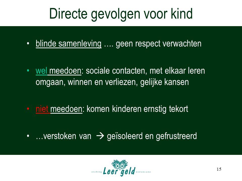 15 blinde samenleving ….