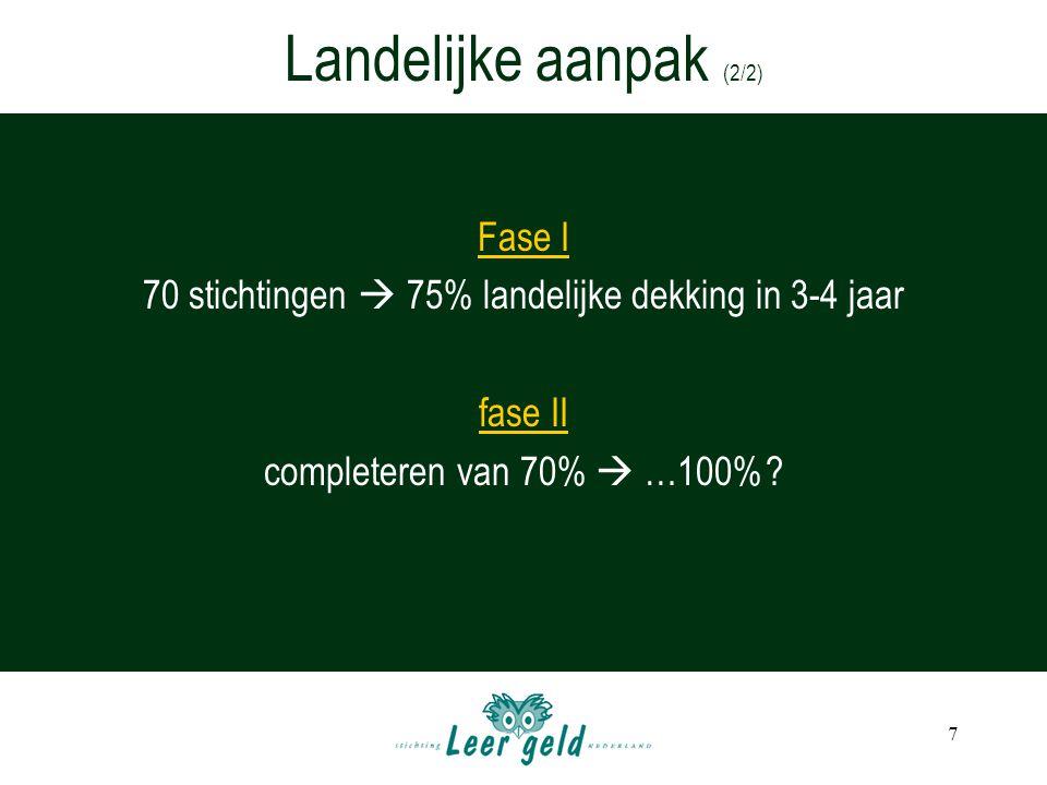 7 Landelijke aanpak (2/2) Fase I 70 stichtingen  75% landelijke dekking in 3-4 jaar fase II completeren van 70%  …100%?