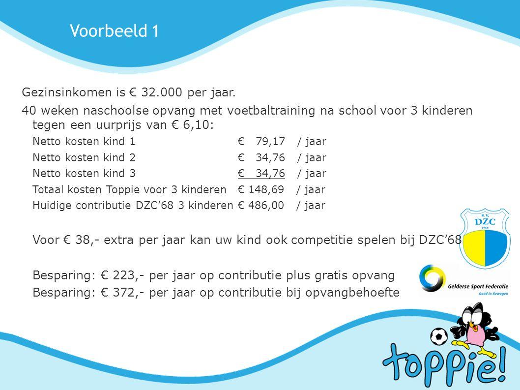 Voorbeeld 1 Gezinsinkomen is € 32.000 per jaar. 40 weken naschoolse opvang met voetbaltraining na school voor 3 kinderen tegen een uurprijs van € 6,10