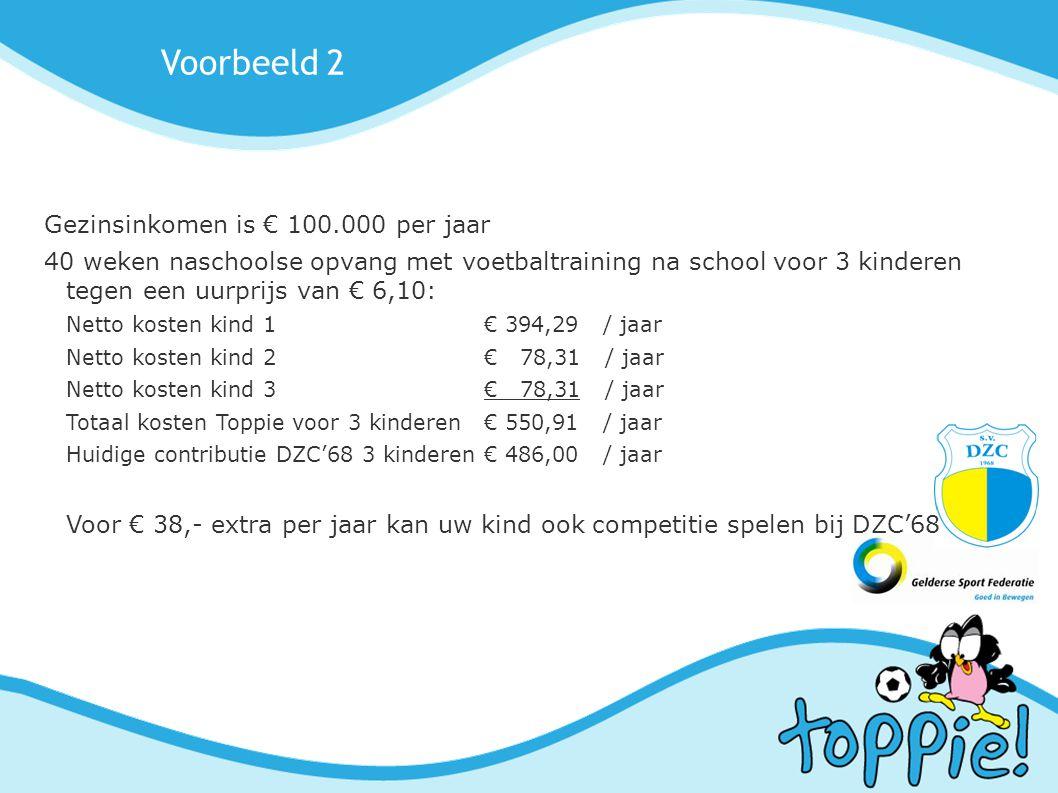 Voorbeeld 2 Gezinsinkomen is € 100.000 per jaar 40 weken naschoolse opvang met voetbaltraining na school voor 3 kinderen tegen een uurprijs van € 6,10