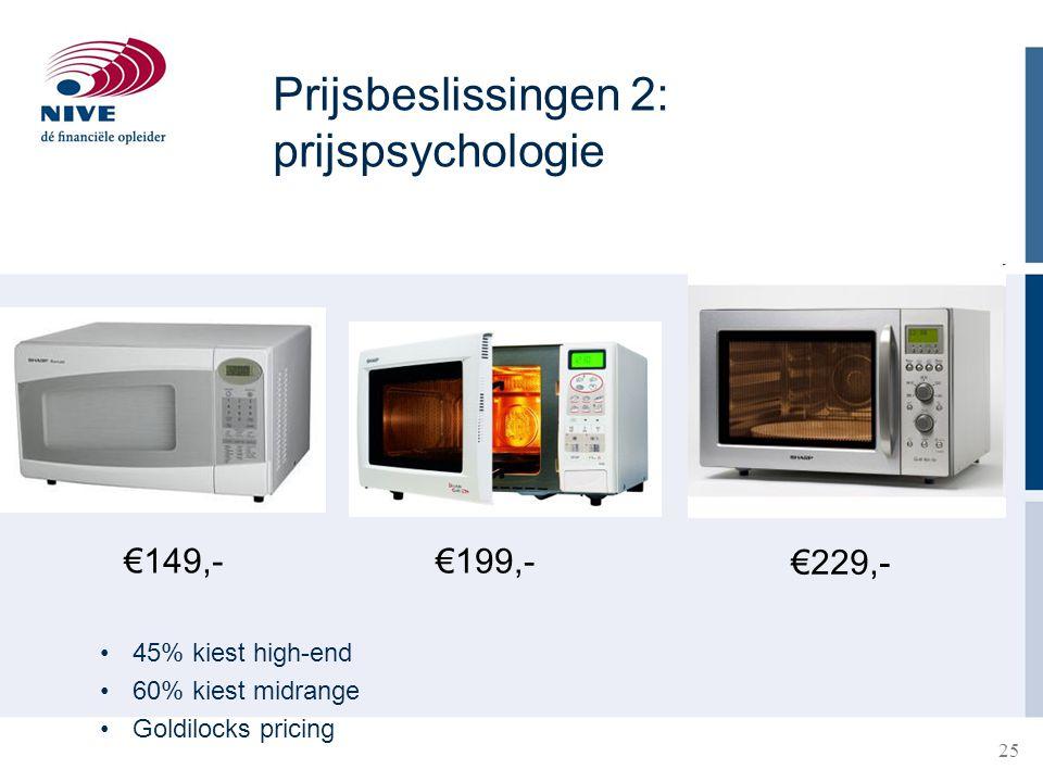 45% kiest high-end 60% kiest midrange Goldilocks pricing €149,- €199,- €229,- Prijsbeslissingen 2: prijspsychologie 25