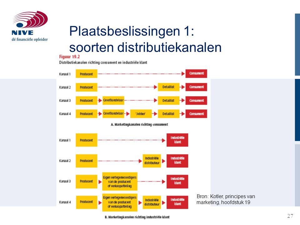 27 Plaatsbeslissingen 1: soorten distributiekanalen Bron: Kotler, principes van marketing, hoofdstuk 19