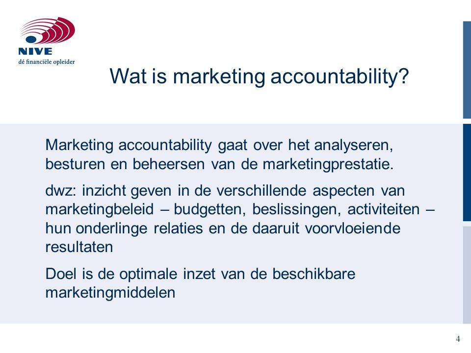 5 Toegenomen belang van ICT/data Inzichtelijk maken van effectiviteit van marketinginstrumenten Heroveren positie in MT/waardering in de organisatie Voldoen aan wettelijke eisen Toegenomen aandacht voor MVO Beschermen budget in tijden van crisis Het belang van marketing accountability