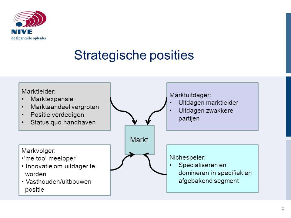 10 Doelstellingen hiërarchie Ondernemingsstrategie: Verdeling van middelen Portfolio van activiteiten Missie en visie bepaling Organisatiedoelen Marketing strategie: Concurreren in product/markt combinaties Selectie van markten en segmenten Missie en visie bepaling Ontwikkelen en uitvoeren van de marketingmix Begeleidt Stuurt Controleert Coördineert Informeert Realiseert Operationaliseert