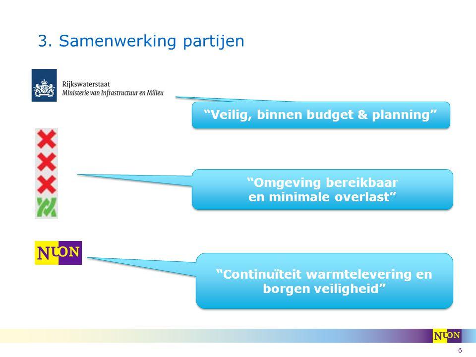 """6 3. Samenwerking partijen """"Veilig, binnen budget & planning"""" """"Veilig, binnen budget & planning"""" """"Omgeving bereikbaar en minimale overlast"""" """"Omgeving"""