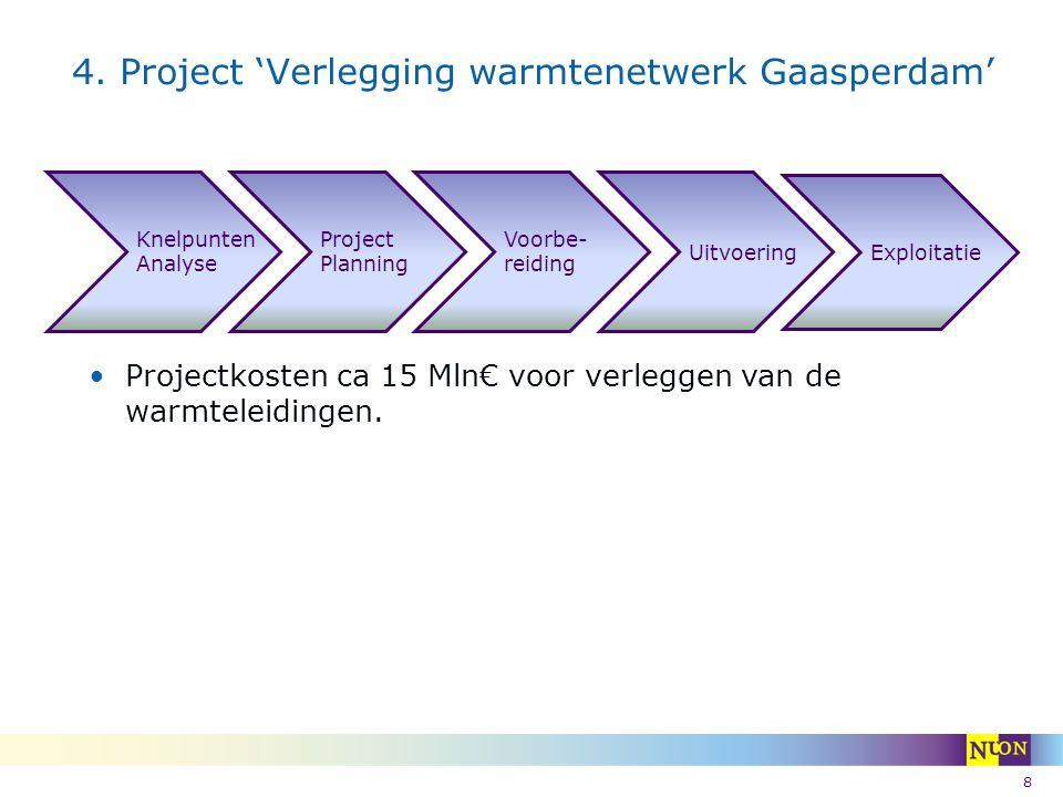8 4. Project 'Verlegging warmtenetwerk Gaasperdam' Projectkosten ca 15 Mln€ voor verleggen van de warmteleidingen. Knelpunten Analyse Project Planning