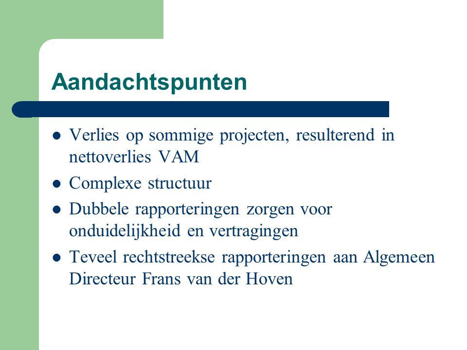Aandachtspunten Verlies op sommige projecten, resulterend in nettoverlies VAM Complexe structuur Dubbele rapporteringen zorgen voor onduidelijkheid en
