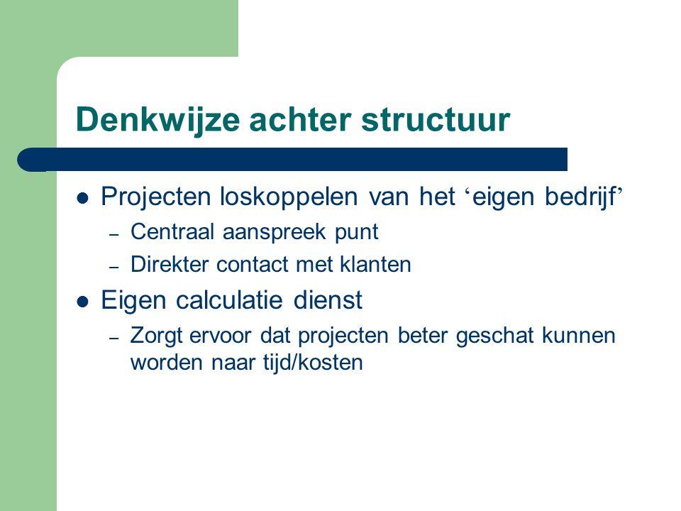 Denkwijze achter structuur Projecten loskoppelen van het ' eigen bedrijf ' – Centraal aanspreek punt – Direkter contact met klanten Eigen calculatie d