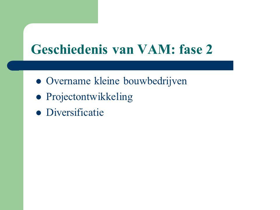 Geschiedenis van VAM: fase 2 Overname kleine bouwbedrijven Projectontwikkeling Diversificatie