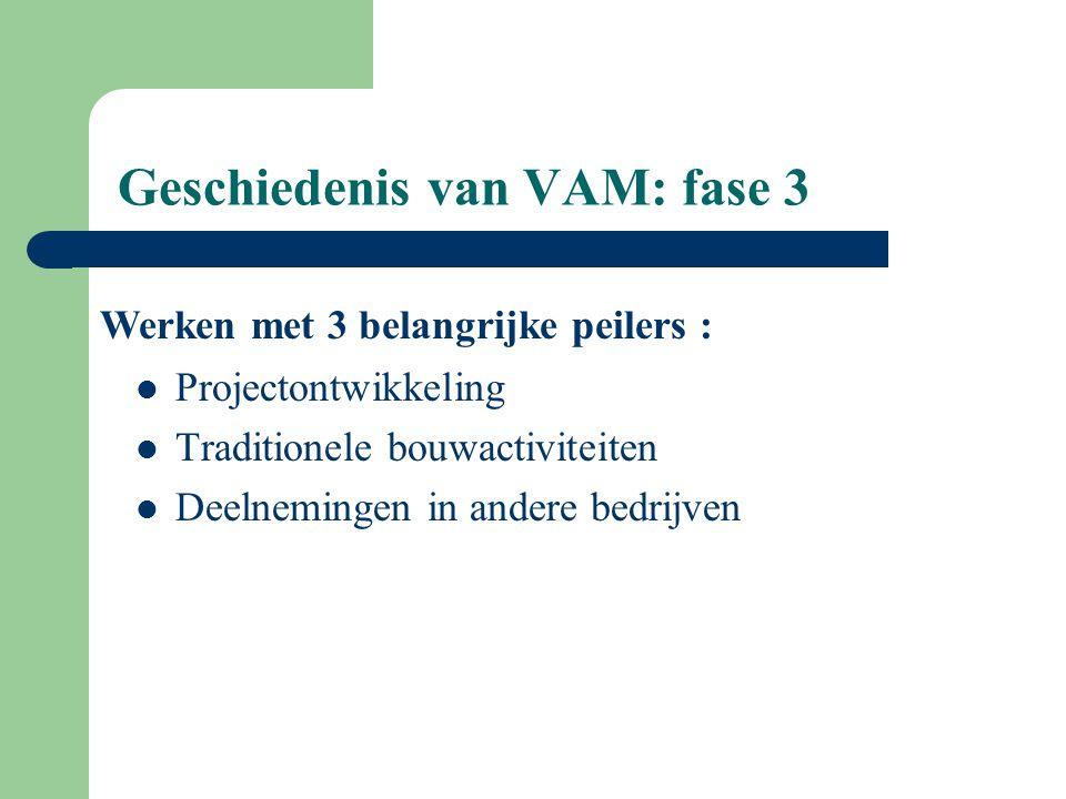 Geschiedenis van VAM: fase 3 Projectontwikkeling Traditionele bouwactiviteiten Deelnemingen in andere bedrijven Werken met 3 belangrijke peilers :
