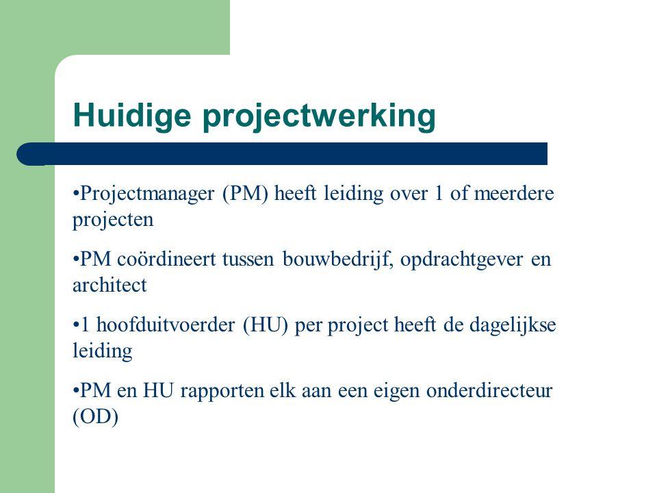 Huidige projectwerking Projectmanager (PM) heeft leiding over 1 of meerdere projecten PM coördineert tussen bouwbedrijf, opdrachtgever en architect 1