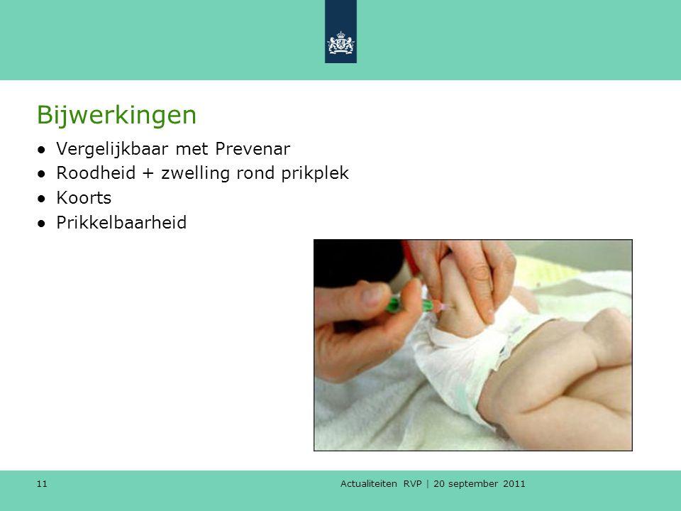 Actualiteiten RVP | 20 september 2011 11 Bijwerkingen ●Vergelijkbaar met Prevenar ●Roodheid + zwelling rond prikplek ●Koorts ●Prikkelbaarheid