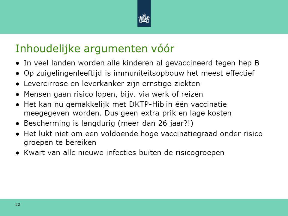 22 Inhoudelijke argumenten vóór ●In veel landen worden alle kinderen al gevaccineerd tegen hep B ●Op zuigelingenleeftijd is immuniteitsopbouw het mees