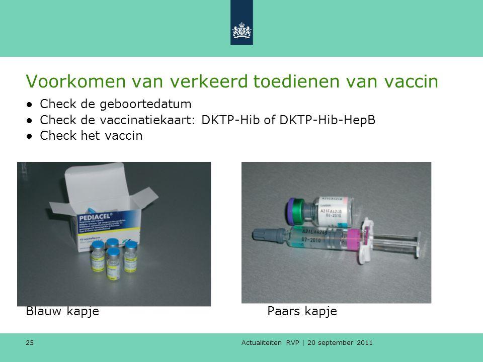 Actualiteiten RVP | 20 september 2011 25 Voorkomen van verkeerd toedienen van vaccin ●Check de geboortedatum ●Check de vaccinatiekaart: DKTP-Hib of DK